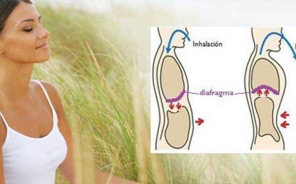 Como controlar la ansiedad con la respiración Abdominal